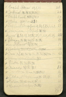 Alexander Wetmore Notebook with Christmas Bird Census, 1904-1907, page 1, Smithsonian Institution Ar