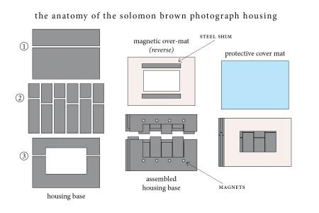 Diagram of Solomon Brown photograph housing showing construction process. Image by William Bennett.