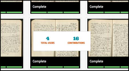 Volunpeers and Contributions Per Page, Smithsonian Transcription Center