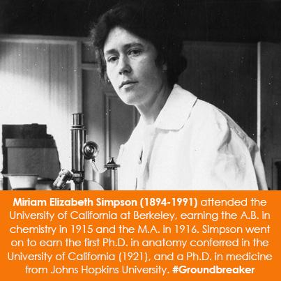 Miriam Elizabeth Simpson (1894-1991) attended the University of California at Berkeley, earning the A.B. in chemistry in 1915 and the M.A. in 1916. Simpson went on to earn the first Ph.D. in anatomy conferred in the University of California (1921), and a Ph.D. in medicine from Johns Hopkins University.