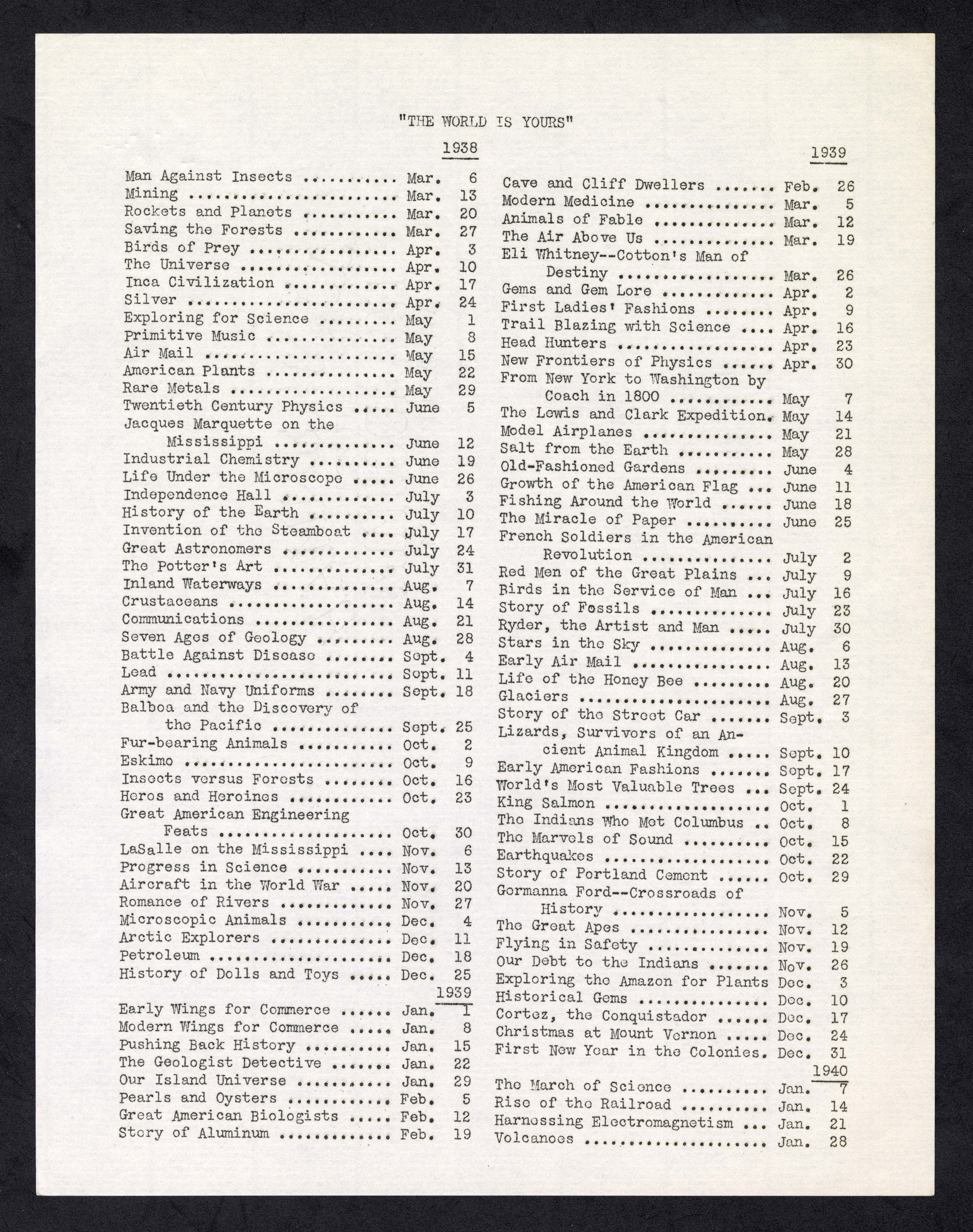 List of episode topics with months and dates aired from March 1938 to January 1940.