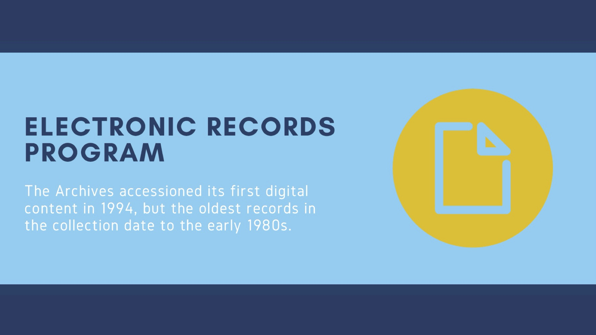 Slide 3: heading electronic records program pause body the archives accessioned its first digital co