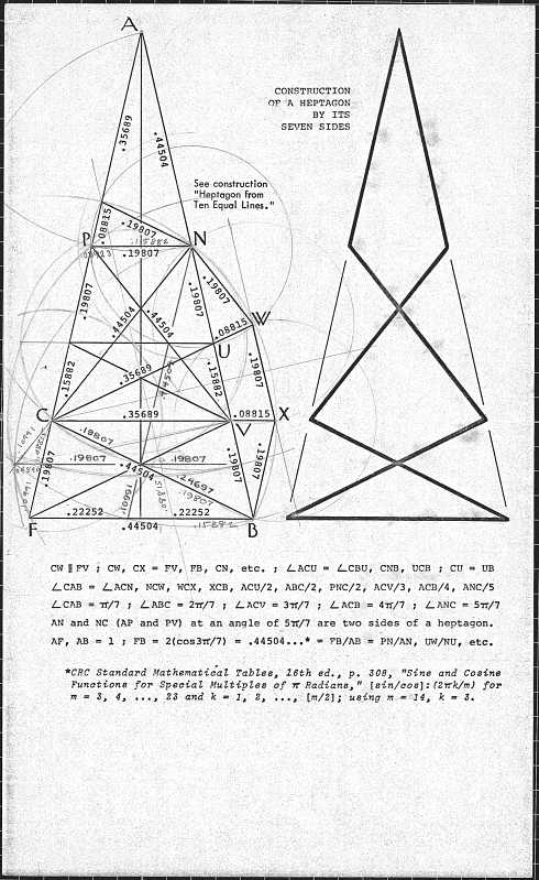 Document containing two sketches detailing the  construction of a heptagon by its seven sides, text
