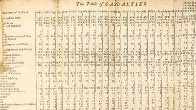 Handwritten table called Table of Casualties with rows listing cause of death and columns with years