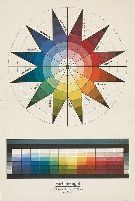 printed page with 12 pointed star color spectrum, as well as a bar of colors below.