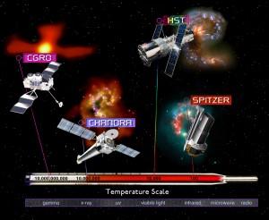 The Electromagnetic Spectrum, Illustration, NASA/CXC/M. Weiss