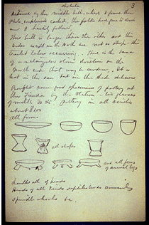 A single page of handwritten notes and drawings showing pottery vessels