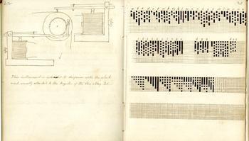 Disegno del Telegrafo elettromagnetico e del codice alfa, di Alfred Vail.