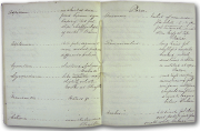 Image of opened notebook, with handwritten text