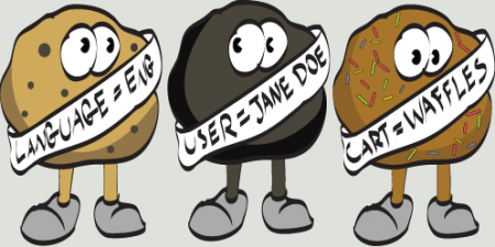 "Three cartoon cookies, with eyes and legs, each wear sashes. The sashes, respectively read: ""Languag"