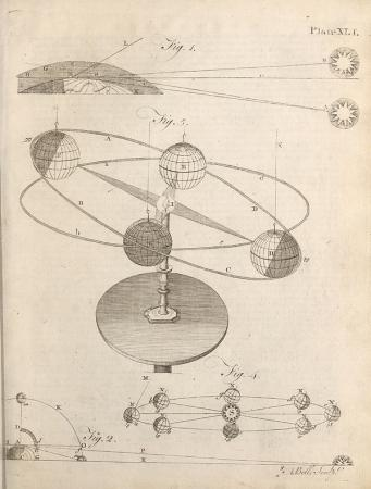 Page with a sketch of planets or a more general scene of space. The figures are labeled with letters